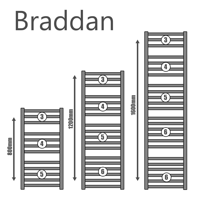 Braddan Stainless Steel Heated Towel Rail Warmer: BRADDAN Stainless Steel Modern Towel Warmer / Heated Towel