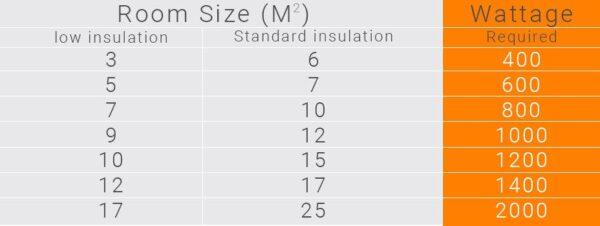 Adax Clea Skirting Glass Radiator Electric Convector Heater