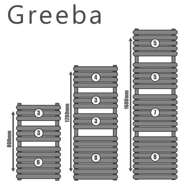 Designer Flat Bar Dual Fuel Towel Rail The Greeba