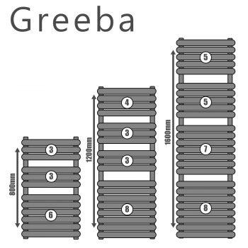 The Greeba Black Designer Heated Towel Rail: Dual Fuel Electric Ptc
