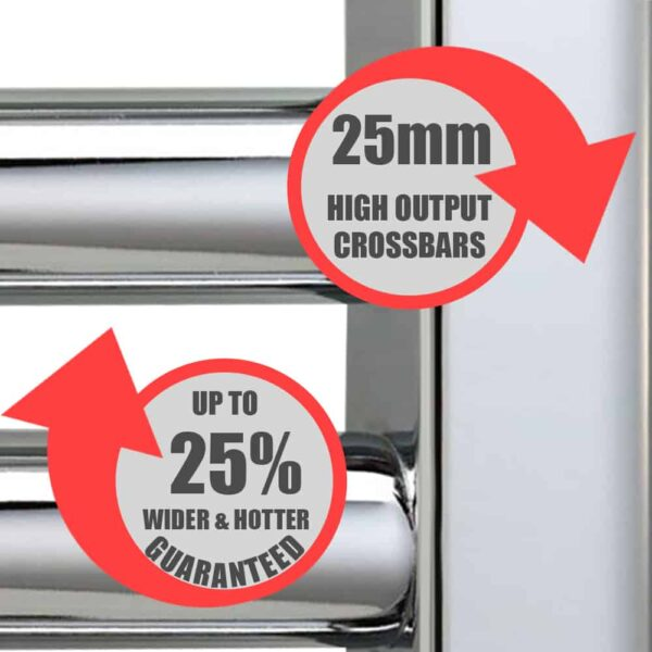 Curved White Heated Towel Rail Dual Fuel Thermostatic Electric The Bray