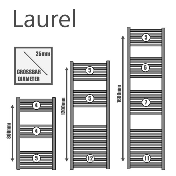 The Laurel Heated Towel Rail Dual Fuel Thermostatic Electric chrome