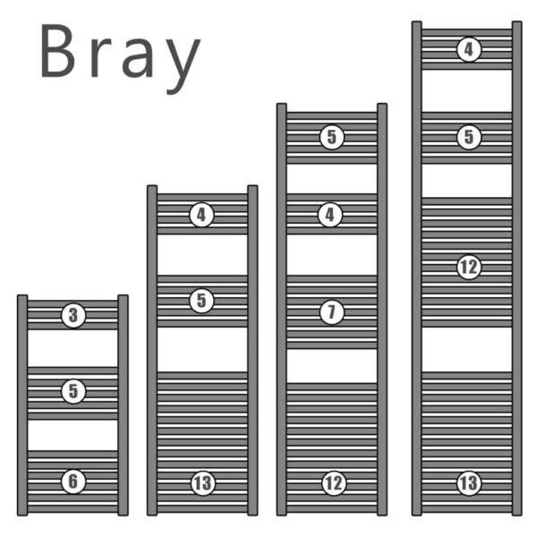 Bray ELEMENTS Electric Thermostatic R2 Towel Rail White/LAVA/BEACH